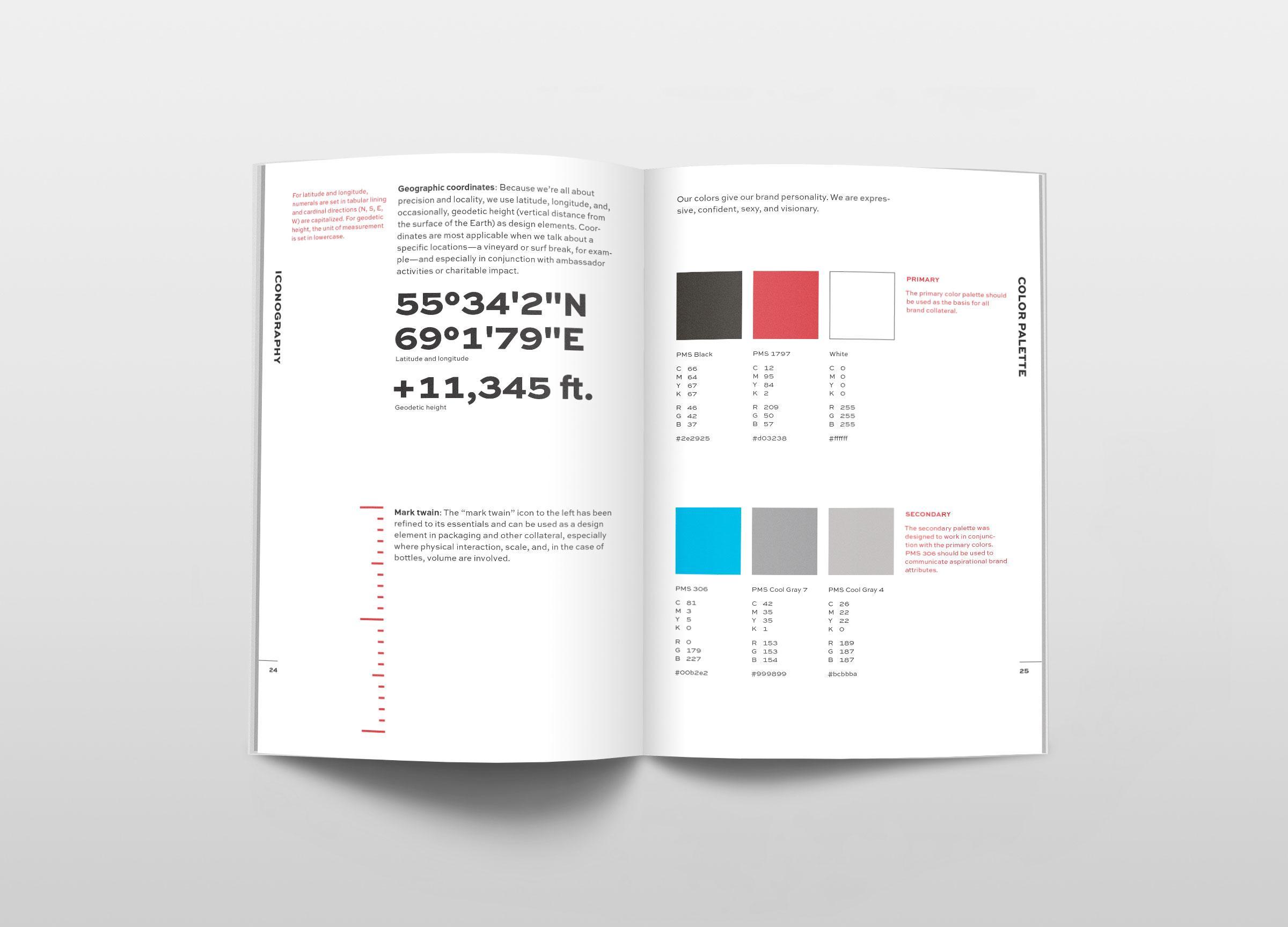 Head High Brand Book 1